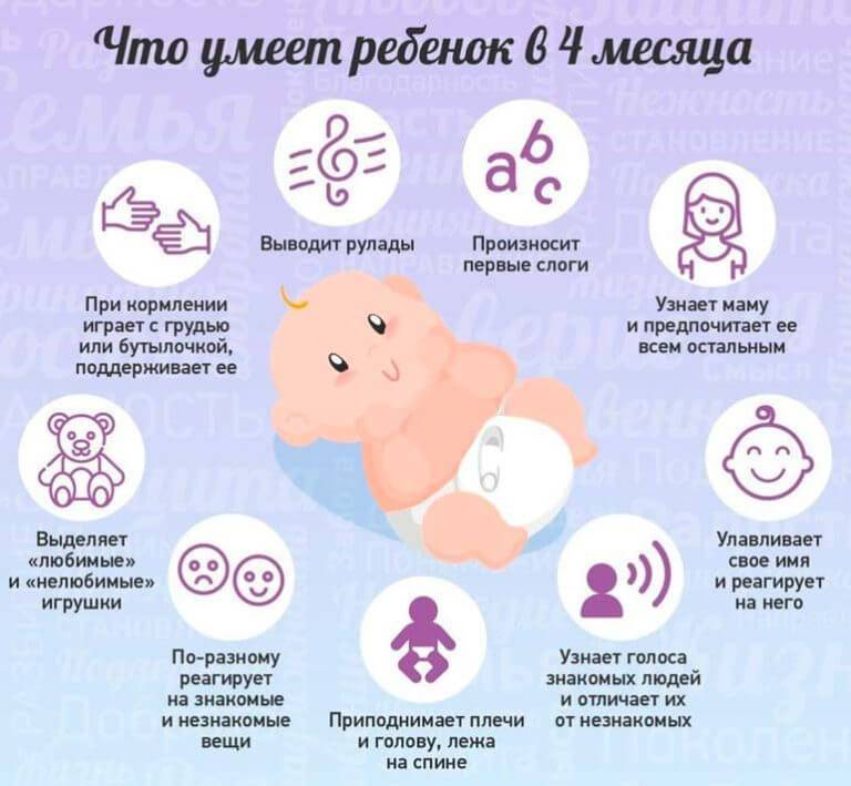 Что должен уметь каждый ребенок в 4 месяца