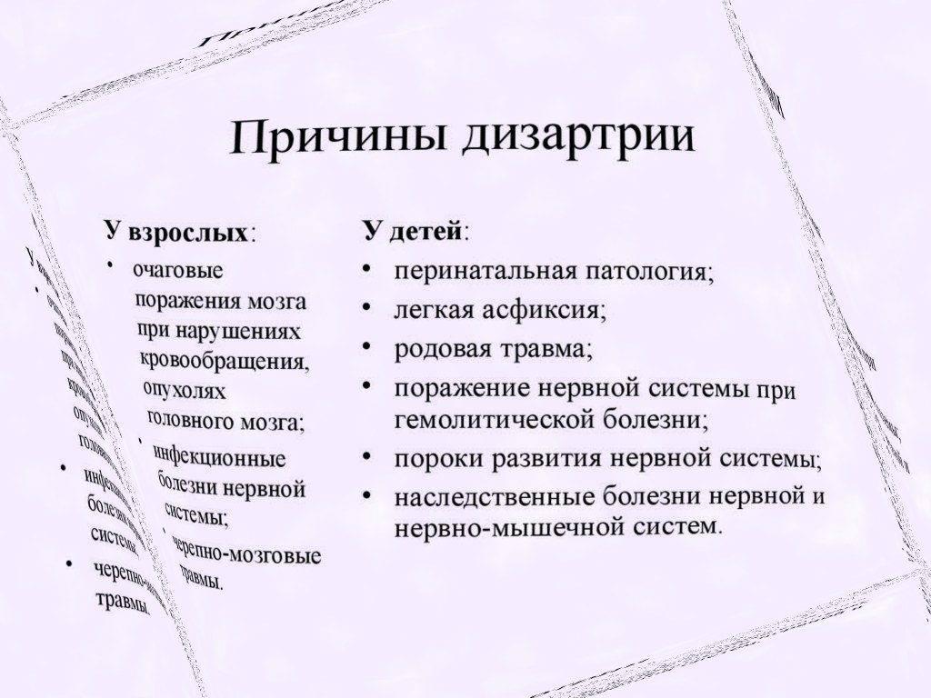 Понятие и виды дизартрии. коррекция.