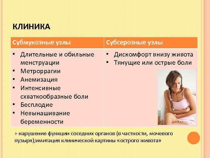 Предобморочное состояние: причины и симптомы, что делать