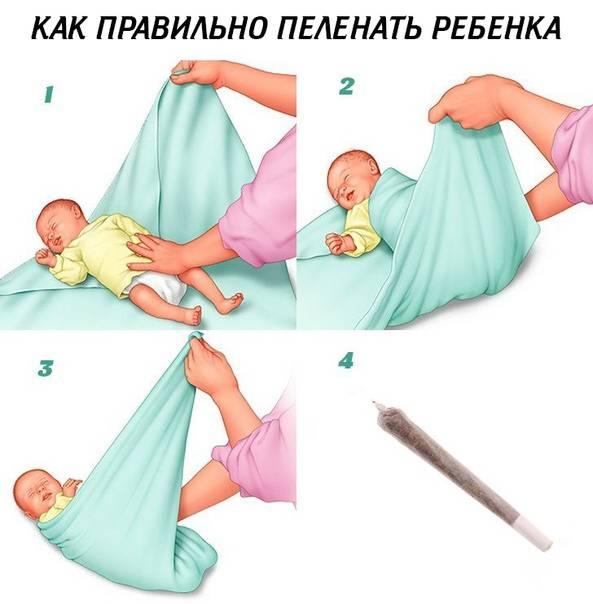 Нужно ли пеленать новорожденного ребенка: зачем и для чего это делают?