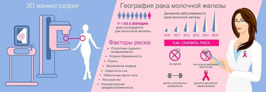 Когда идти к гинекологу после положительного теста на беременность, в первый раз нужно к врачу
