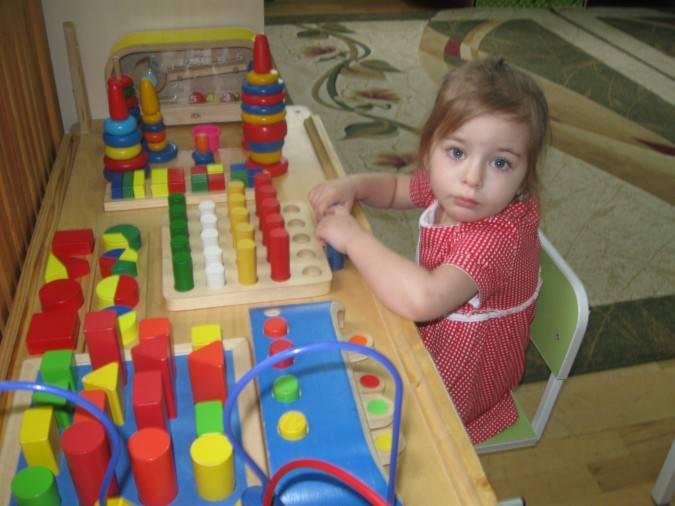«сенсорное развитие детей 3–4 лет посредством дидактических игр». теоритическая часть