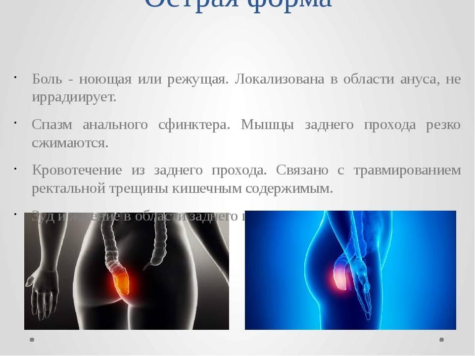 Хроническая боль. симптомы и лечение