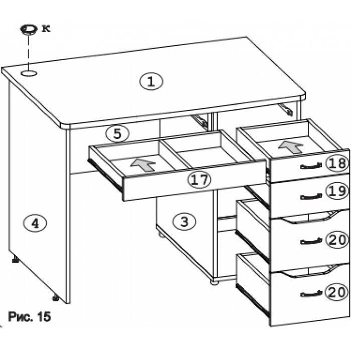 Размеры письменных столов