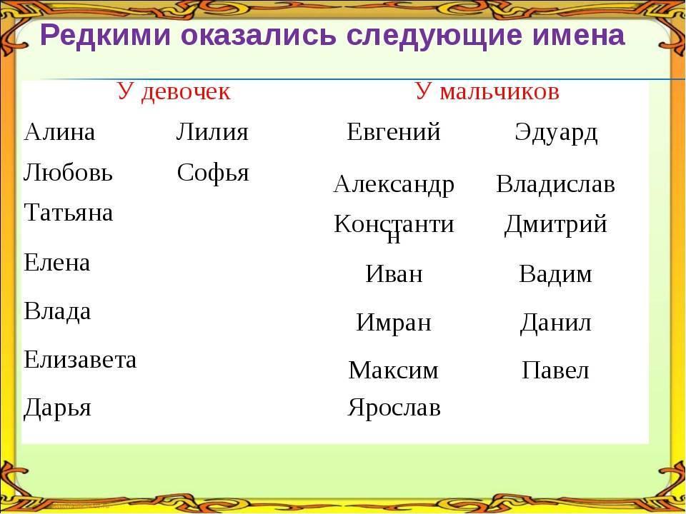 Православные имена для девочек: список красивых женских имен и их значения
