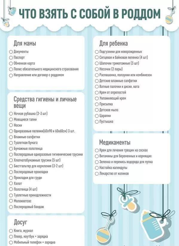 Список что нужно для новорожденного на первое время после родов
