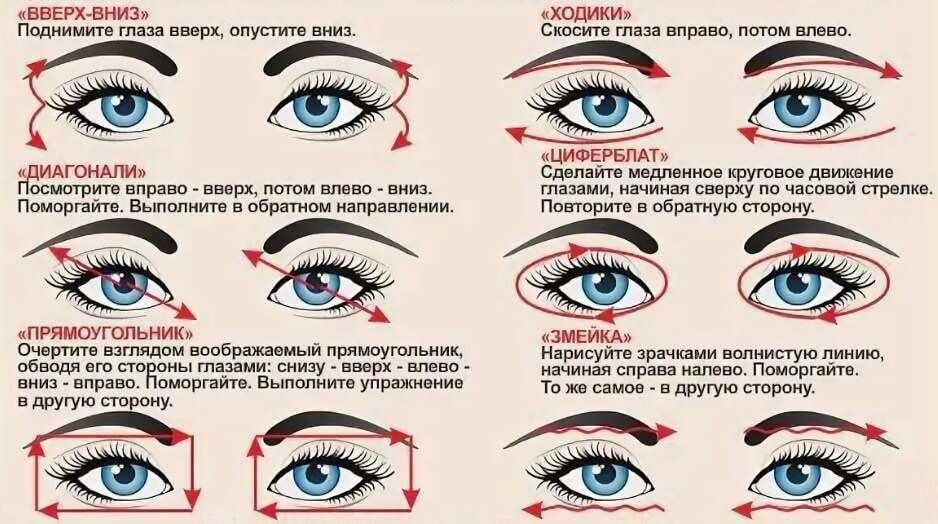 Зарядка для глаз при близорукости (по жданову) - энциклопедия ochkov.net