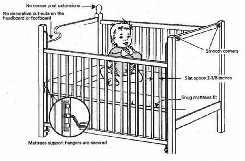 Два мастер-класса, как сделать детскую кроватку своими руками