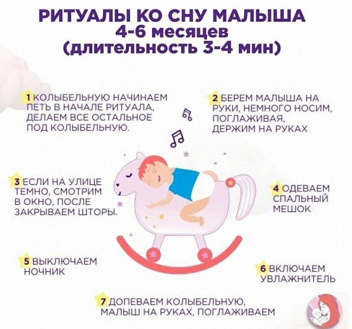 Как безболезненно научить ребенка засыпать самостоятельно: техника самостоятельного засыпания