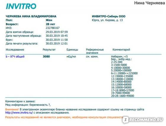 Бета-субъединица хорионического гонадотропина человека (бета-хгч)
