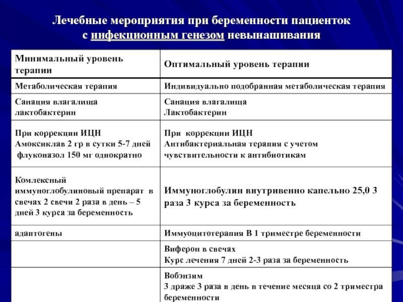 Врач рассказал, как защититься от бактериальной пневмонии при коронавирусе | коронавирус covid–19: официальная информация о коронавирусе в россии на портале – стопкоронавирус.рф