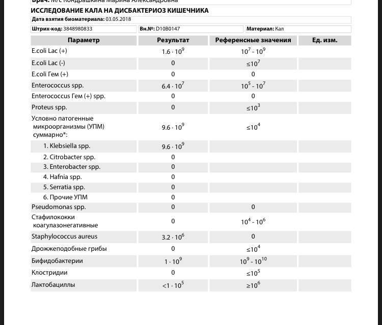 Где сдавать анализ кала на дисбактериоз: расшифровка у грудничка, при беременности и у взрослых, выполнение биохимического исследования