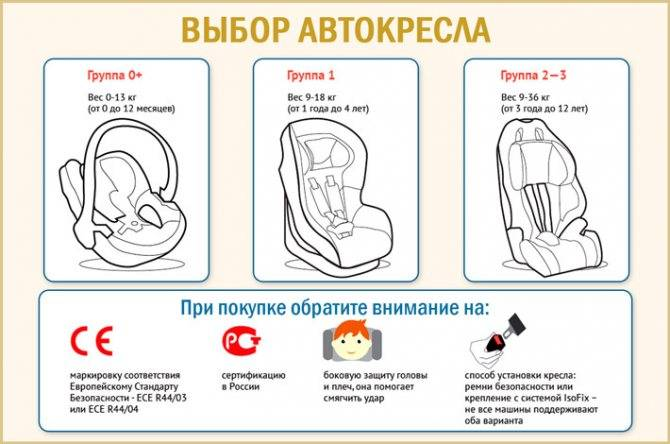 Штраф за перевозку детей без кресла в 2019 году — наказание за отсутствие автокресла