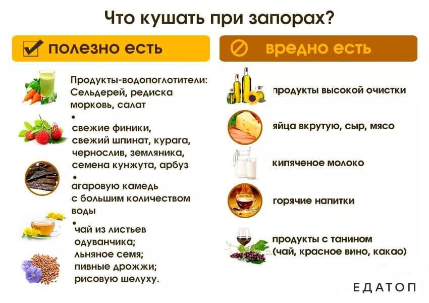 Диета при запорах у детей: примерное меню и рецепты