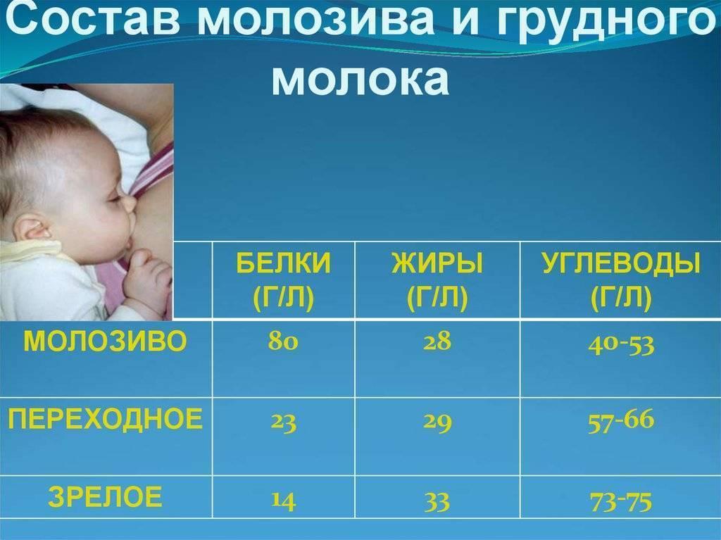 О пользе гв в частности и после 1,5- 2 лет - грудное вскармливание - страна мам