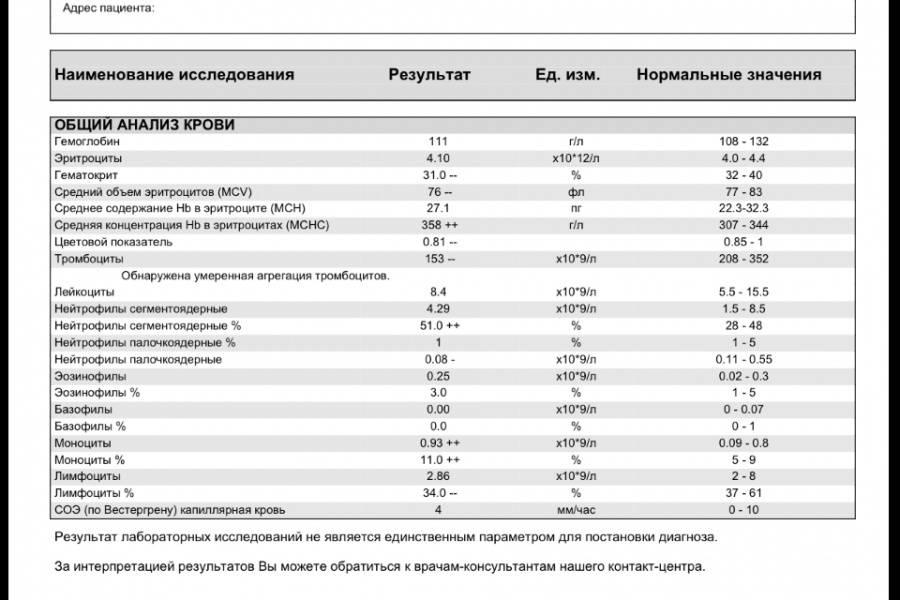 Cкорость оседания эритроцитов (соэ). норма и отклонения