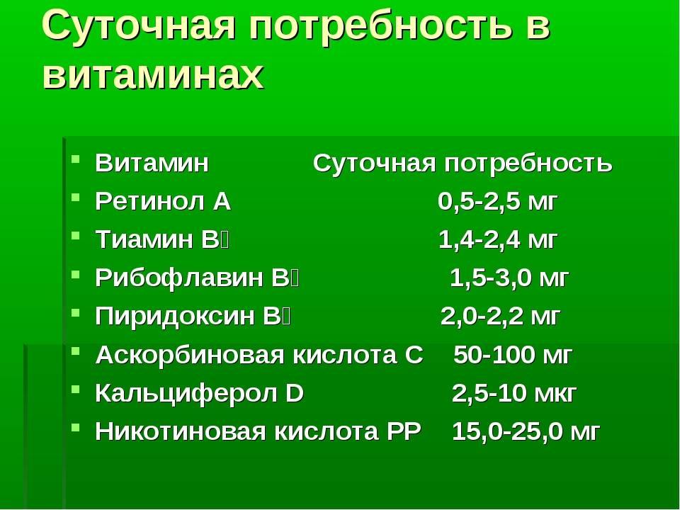 Аскорбиновая кислота :: инструкция :: цена :: описание препарата