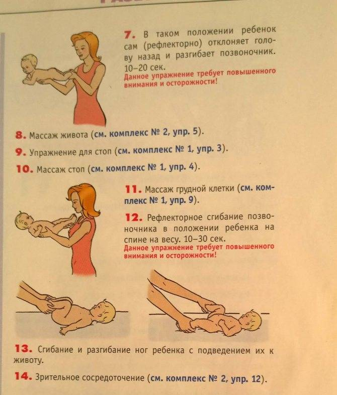 Гимнастика для детей – от новорожденных с первых дней жизни и до 1 года - agulife.ru