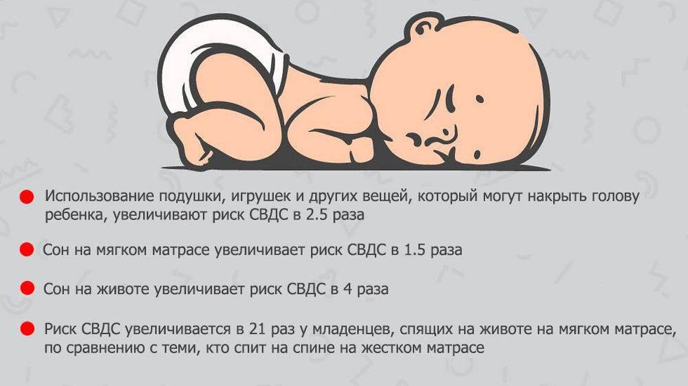 Грудной ребенок 3 месяца сон