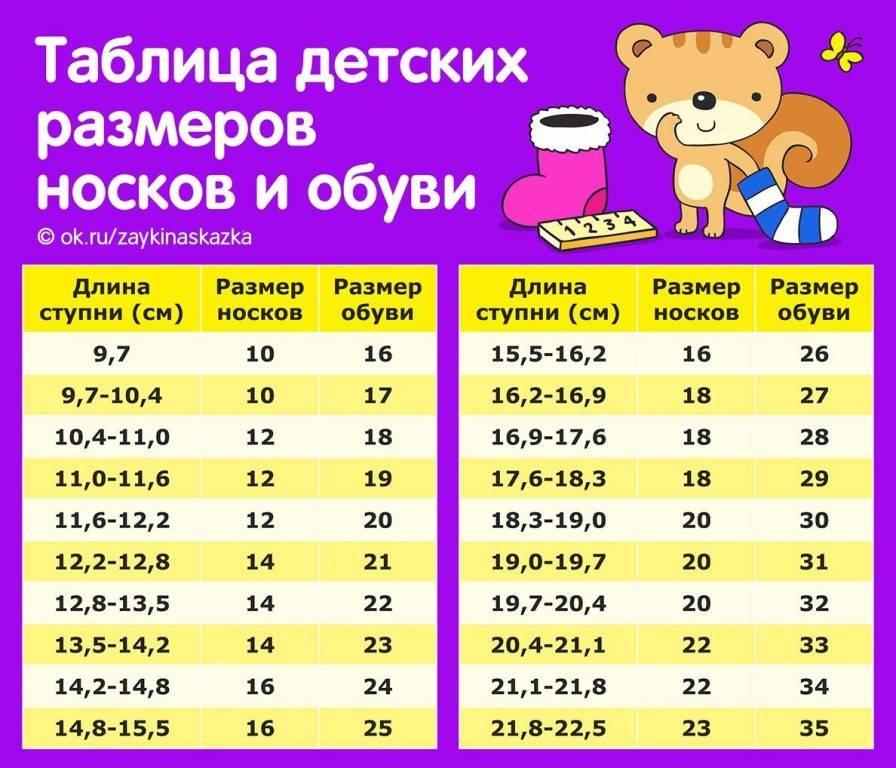 Таблица размеров детской обуви в сантиметрах и по возрасту — для россии и сша