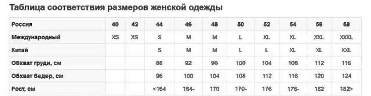 Таблица размеров одежды из китая