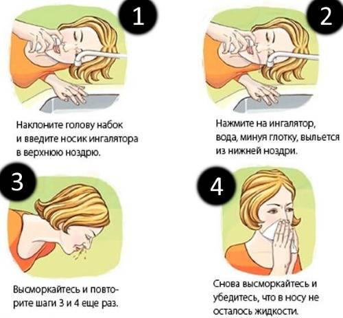 Заложен нос при беременности – что делать и как быстро снять заложенность?