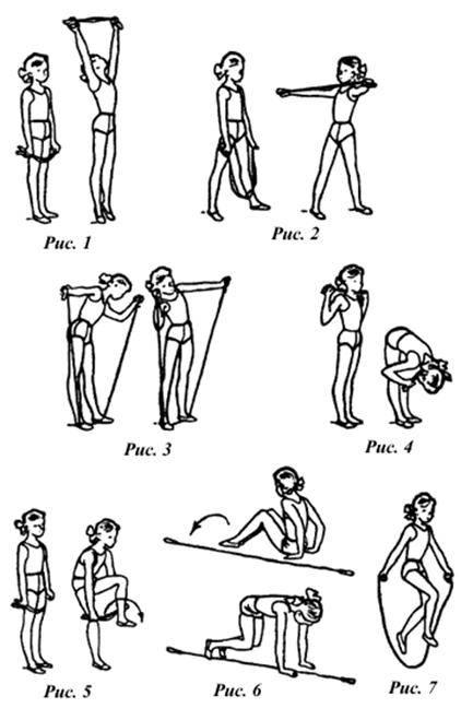 Как научить ребенка прыгать на скакалке: видео, упражнения и игры со скакалкой   konstruktor-diety.ru