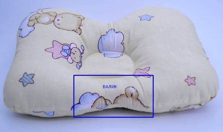 Нужна ли подушка грудничку