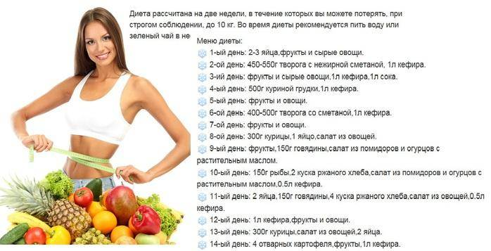 Как похудеть подростку на 5-10 кг без вреда для здоровья
