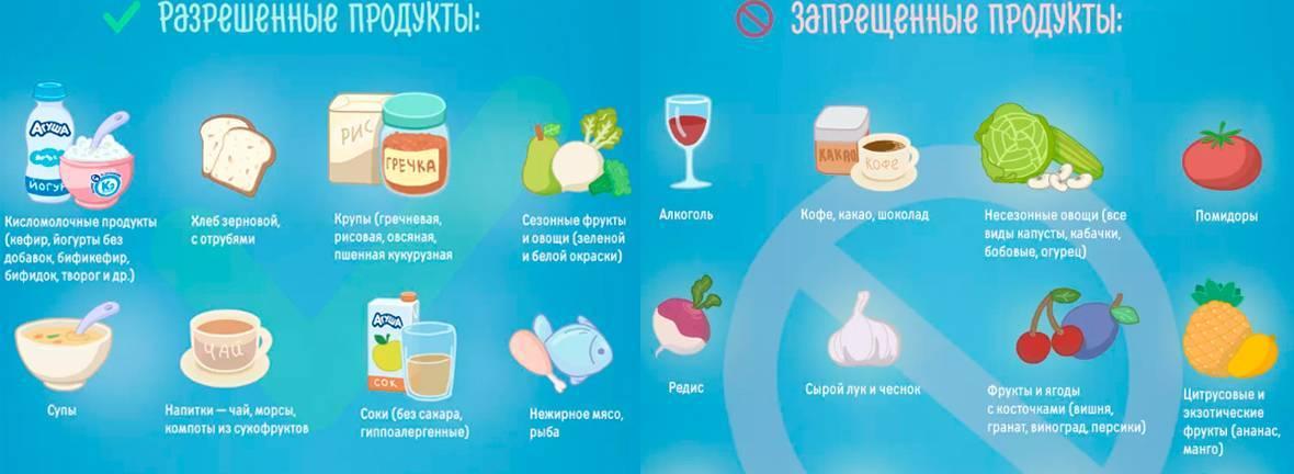 Можно ли йогурт кормящей маме? рацион питания кормящей мамы. какой йогурт самый полезный?