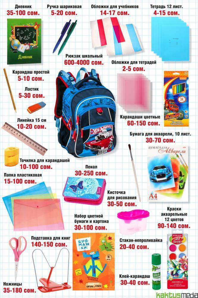 Как собрать ребенка в школу, что и где нужно покупать? советы, как недорого подготовить школьника