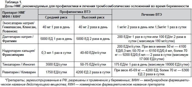 Дексаметазон инъекции — инструкция по применению | справочник лекарственных препаратов medum.ru