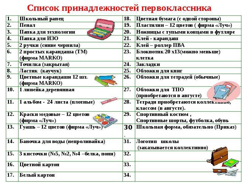 Что нужно первокласснику в школу: список вешей к школе