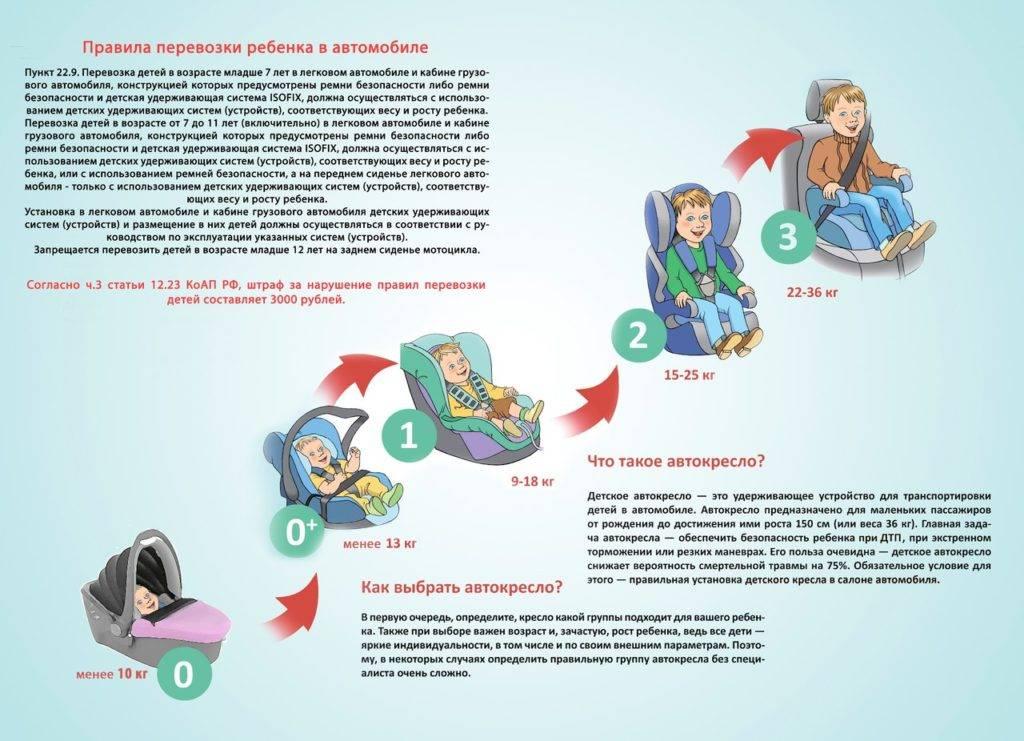 Правила безопасности: до скольки лет дети ездят в автокресле и зачем?