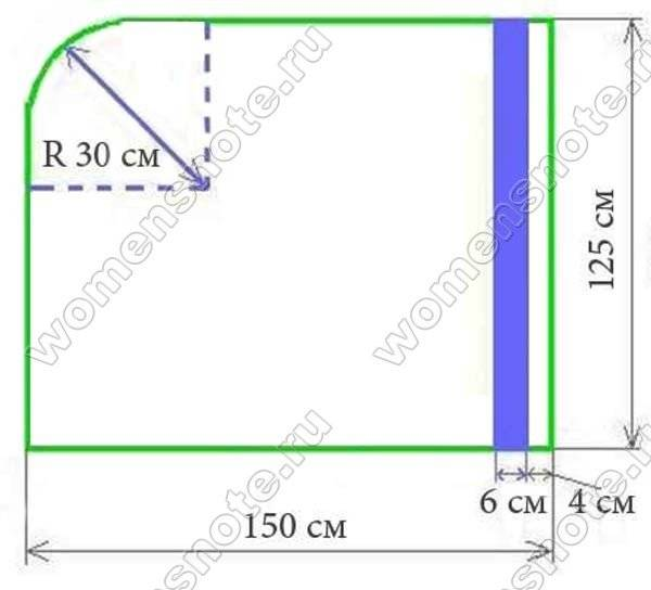 Как крепить балдахин на детскую кроватку: инструкция, особенности создания балдахина и его функция
