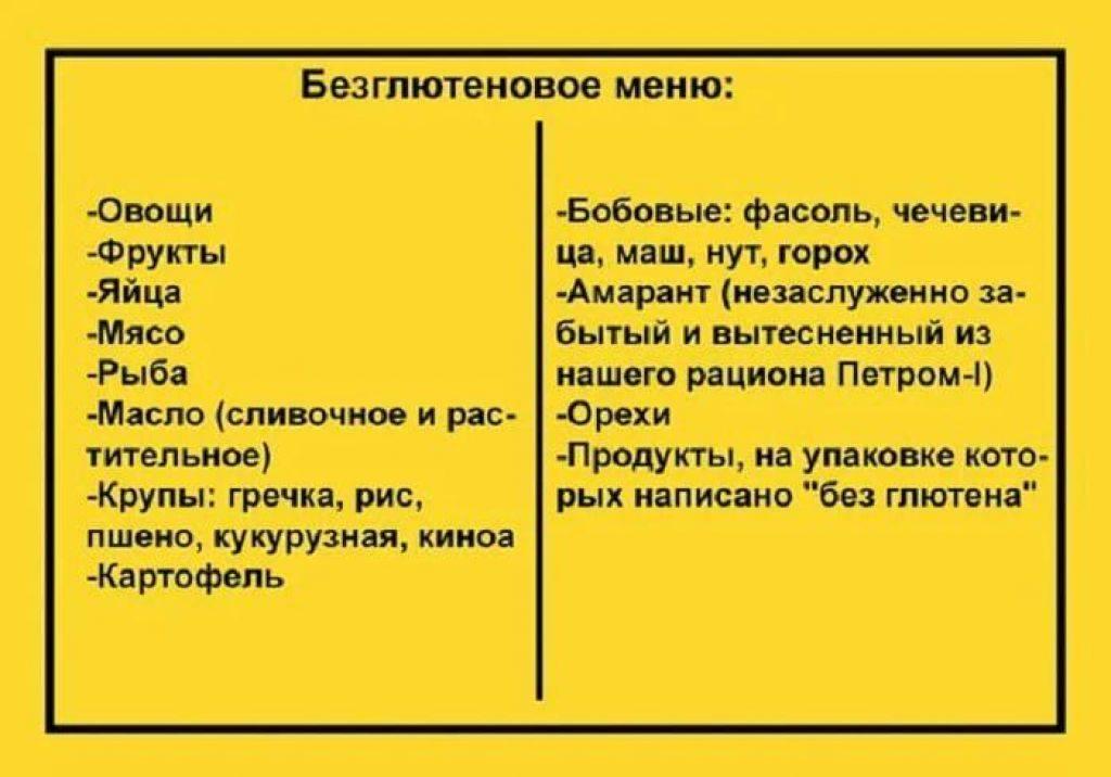 Безглютеновое питание: продукты для диеты - allslim.ru