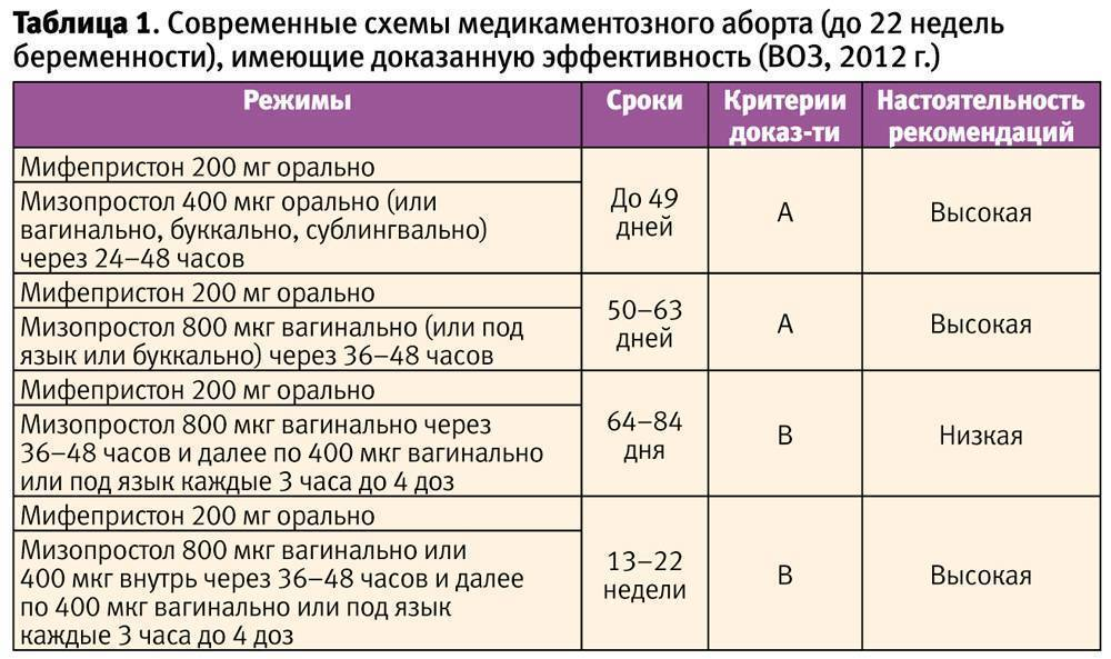 Метипред таблетки — инструкция по применению | справочник лекарственных препаратов medum.ru