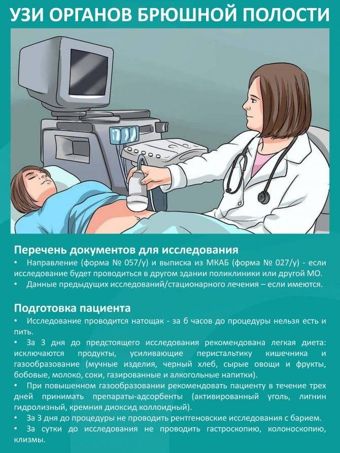 Ультразвуковая диагностика брюшной полости | «юнона»