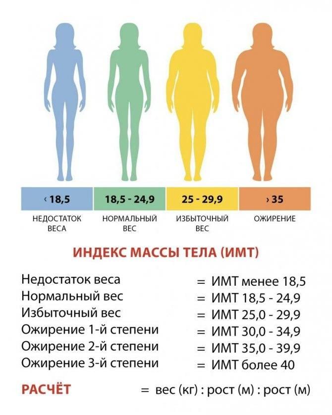 10 гормонов, которые влияют на нашу красоту - клиника марины рябус