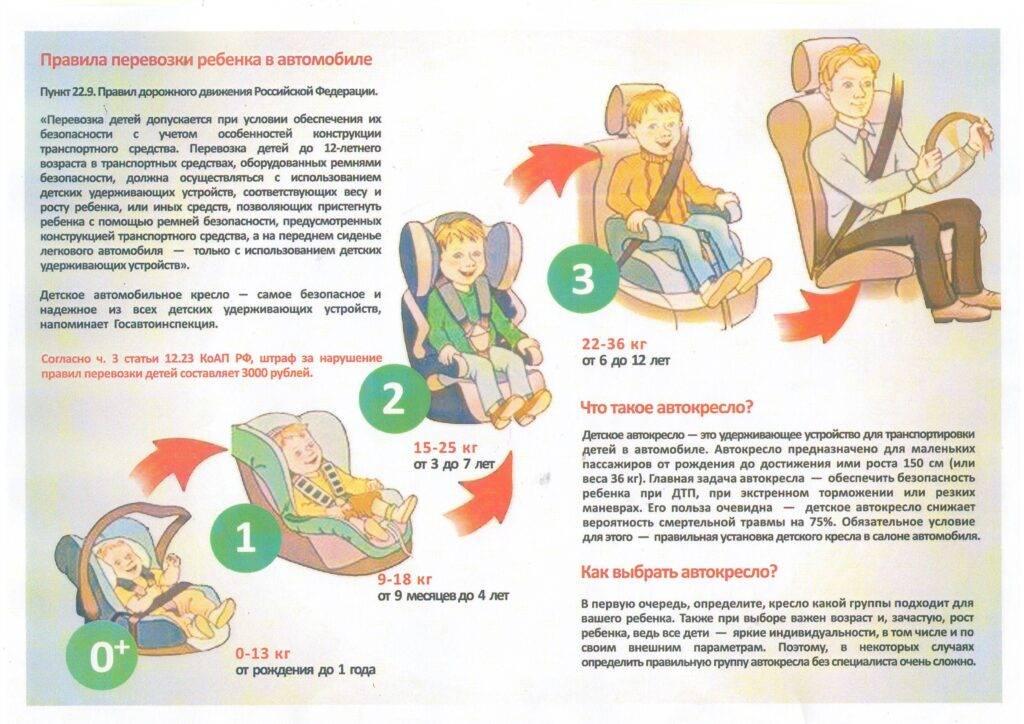 Штраф за отсутствие детского кресла - правила гибдд 2021 года