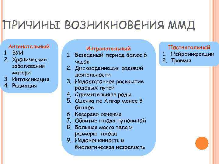   нейропсихологическая диагностика в москве