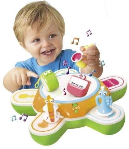 Рейтинг лучших интерактивных игрушек для детей на 2021 год