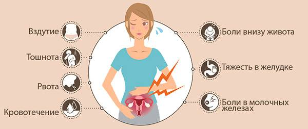 Боль внизу живота во время беременности - причины, диагностика и лечение
