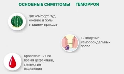 Хроническое воспаление придатков
