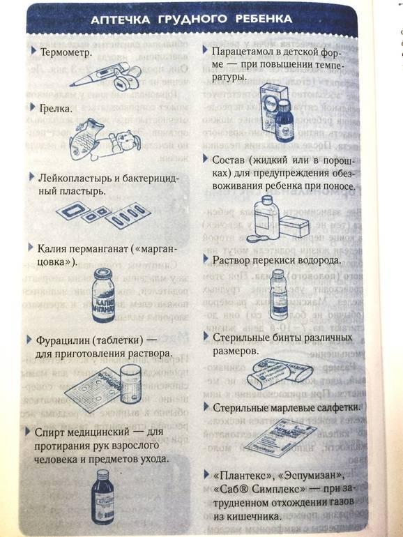 Аптечка для новорожденного – список необходимого, что должно быть, какая лучше + фото