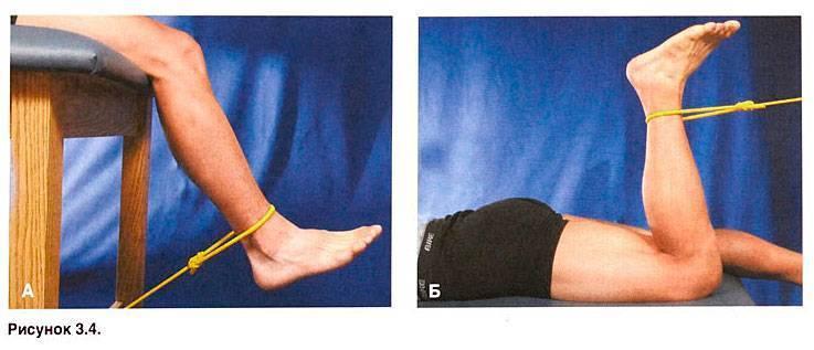 Почему болят суставы - причины, лечение и профилактика | мотрин®