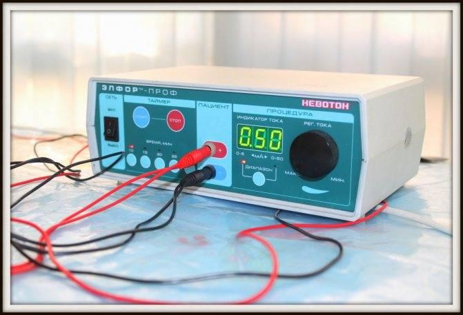 Гальванизация и лекарственный электрофорез