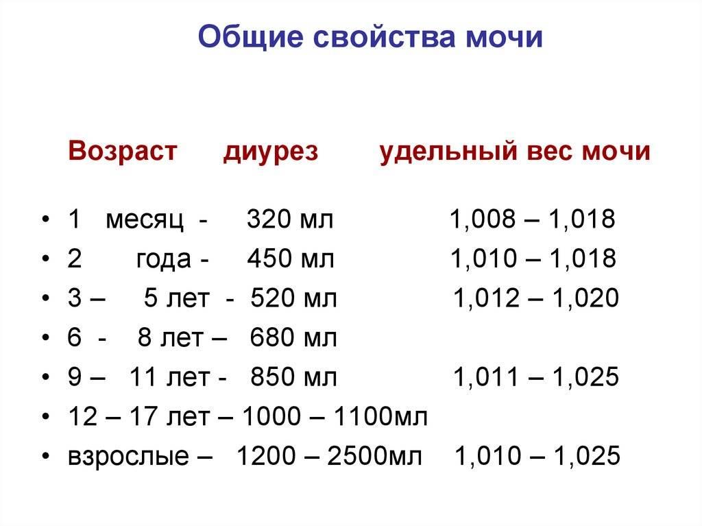 Относительная плотность мочи: норма и отклонения в общем анализе