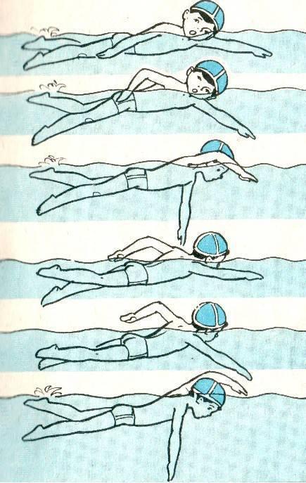 Как быстро и безопасно научить ребенка плавать