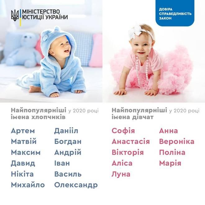 Редкие имена девочек 2021 женские, самые, редкое имя девочке, список с самыми редкими, значение